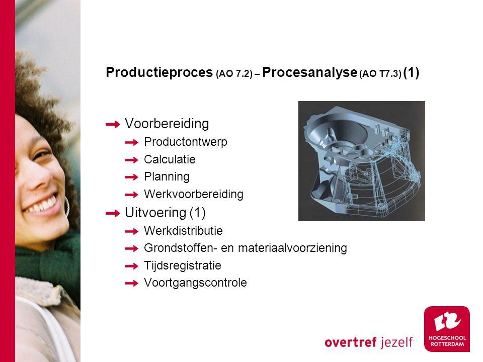Productieproces (AO 7.2) – Procesanalyse (AO T7.3) (1) Voorbereiding Productontwerp Calculatie Planning Werkvoorbereiding Uitvoering (1) Werkdistribut