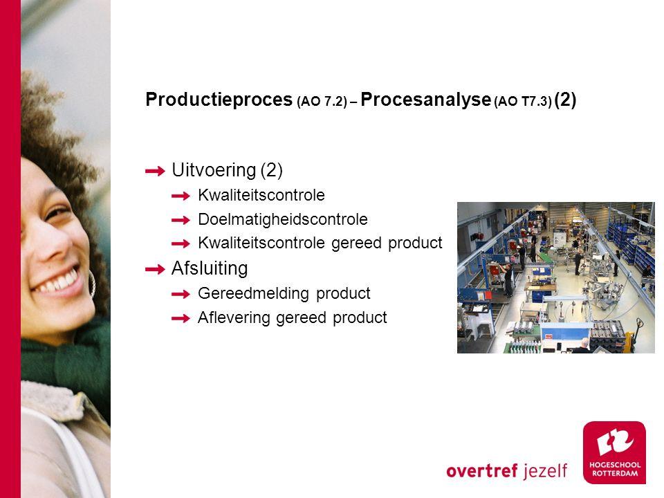 Productieproces (AO 7.2) – Procesanalyse (AO T7.3) (2) Uitvoering (2) Kwaliteitscontrole Doelmatigheidscontrole Kwaliteitscontrole gereed product Afsl