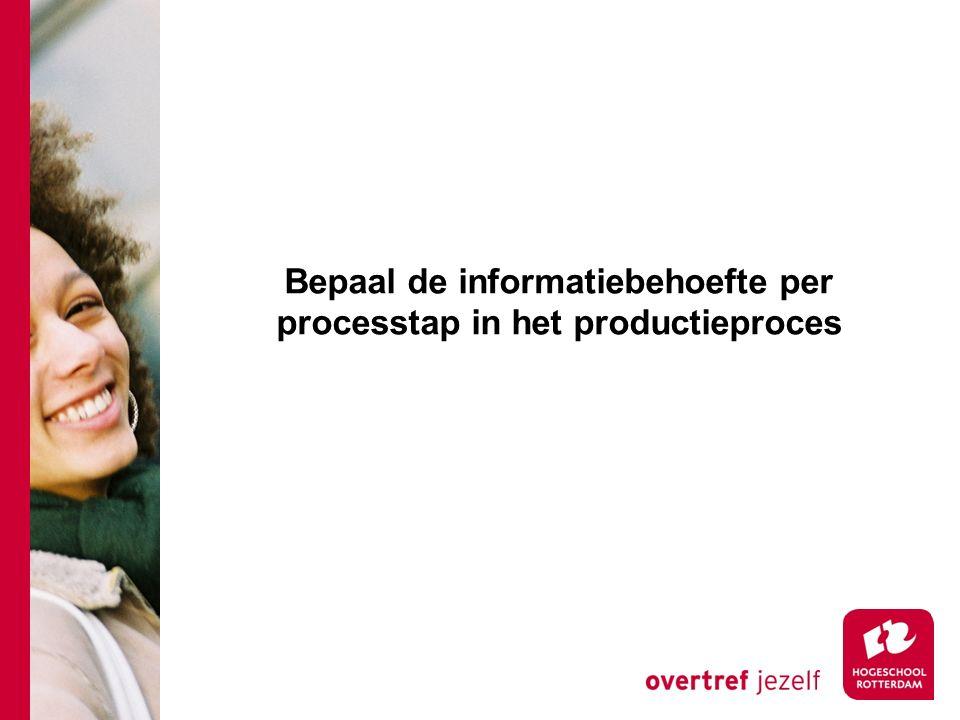 Bepaal de informatiebehoefte per processtap in het productieproces