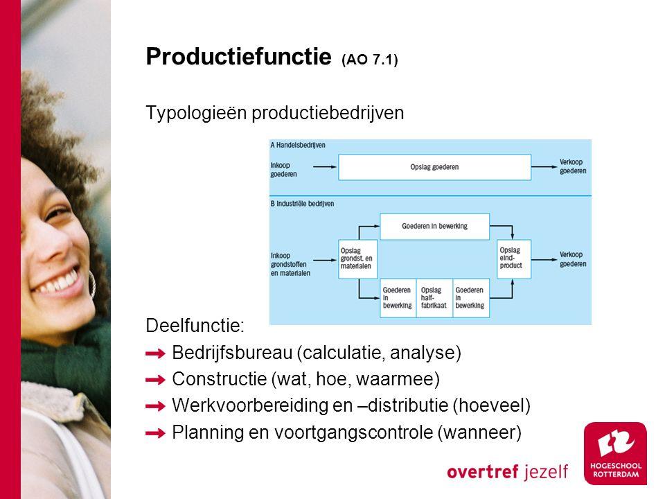 Productiefunctie (AO 7.1) Typologieën productiebedrijven Deelfunctie: Bedrijfsbureau (calculatie, analyse) Constructie (wat, hoe, waarmee) Werkvoorber