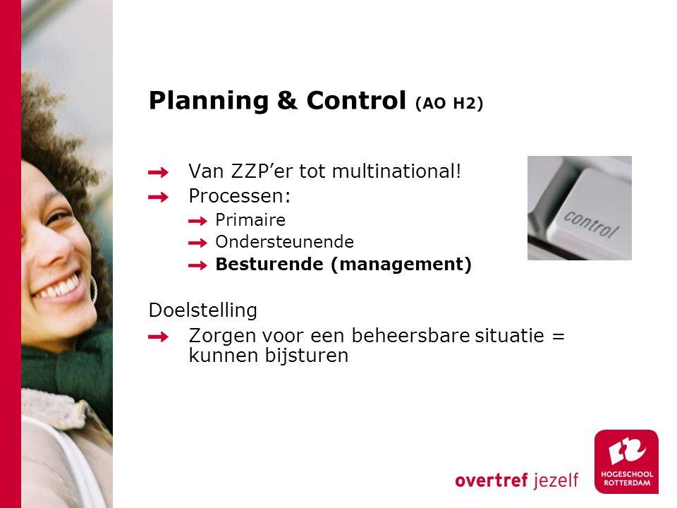 Planning & Control (AO H2) Van ZZP'er tot multinational! Processen: Primaire Ondersteunende Besturende (management) Doelstelling Zorgen voor een behee