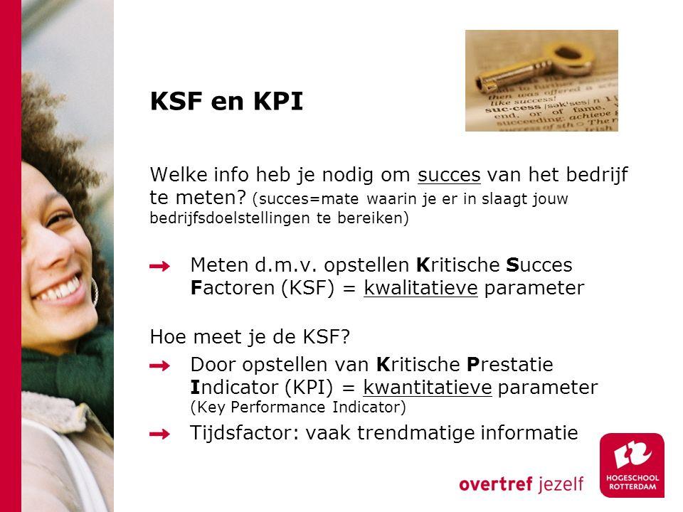 KSF en KPI Welke info heb je nodig om succes van het bedrijf te meten? (succes=mate waarin je er in slaagt jouw bedrijfsdoelstellingen te bereiken) Me