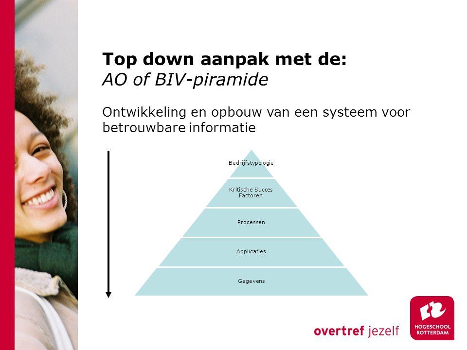 Top down aanpak met de: AO of BIV-piramide Bedrijfstypologie Kritische Succes Factoren Processen Applicaties Gegevens Ontwikkeling en opbouw van een s