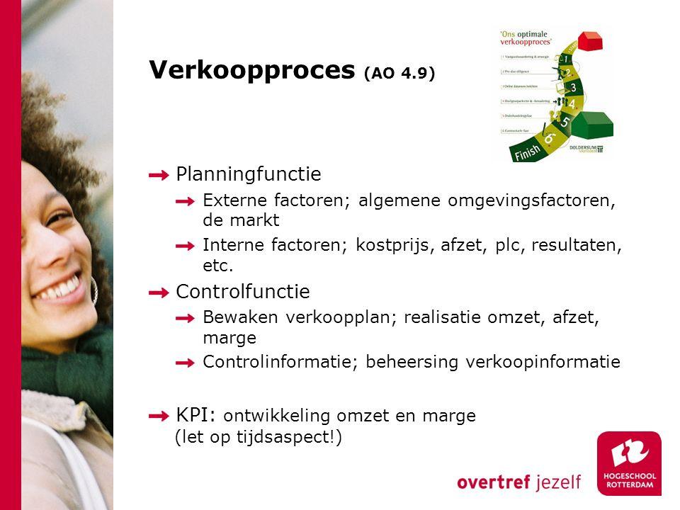 Verkoopproces (AO 4.9) Planningfunctie Externe factoren; algemene omgevingsfactoren, de markt Interne factoren; kostprijs, afzet, plc, resultaten, etc
