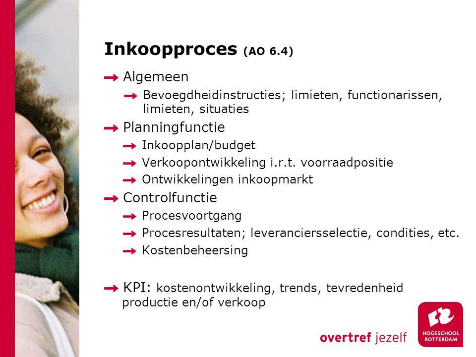 Inkoopproces (AO 6.4) Algemeen Bevoegdheidinstructies; limieten, functionarissen, limieten, situaties Planningfunctie Inkoopplan/budget Verkoopontwikk