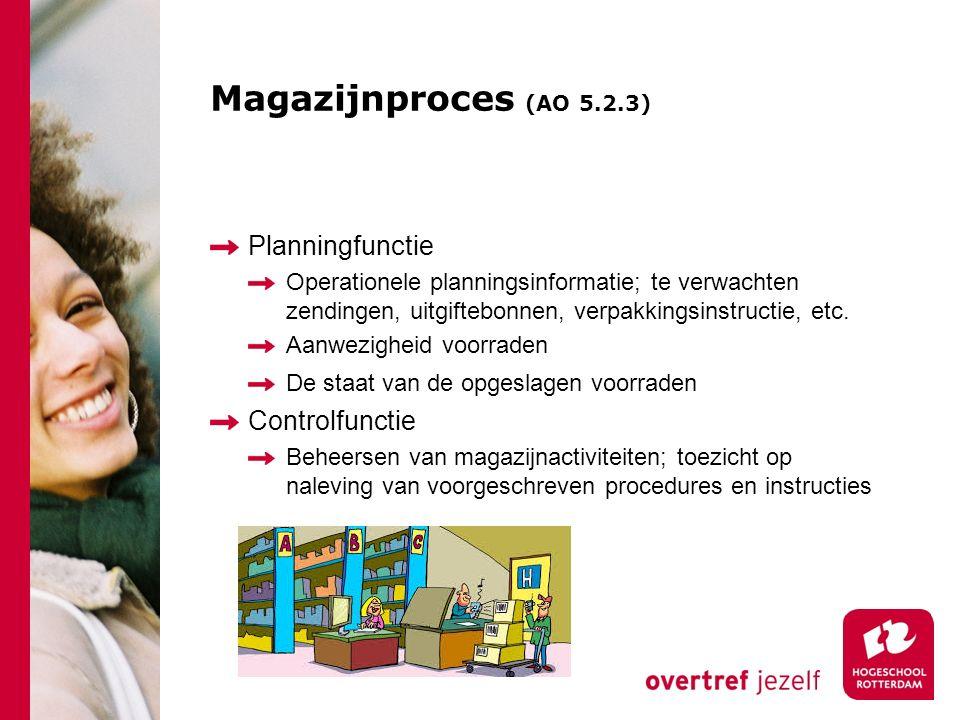 Magazijnproces (AO 5.2.3) Planningfunctie Operationele planningsinformatie; te verwachten zendingen, uitgiftebonnen, verpakkingsinstructie, etc. Aanwe
