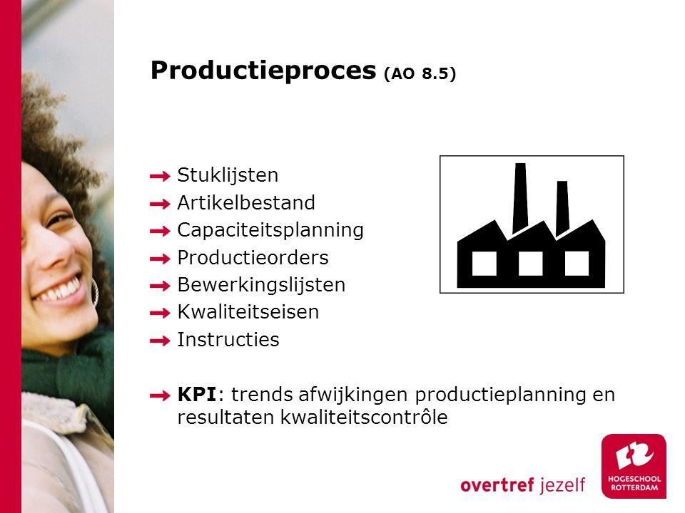 Productieproces (AO 8.5) Stuklijsten Artikelbestand Capaciteitsplanning Productieorders Bewerkingslijsten Kwaliteitseisen Instructies KPI: trends afwi