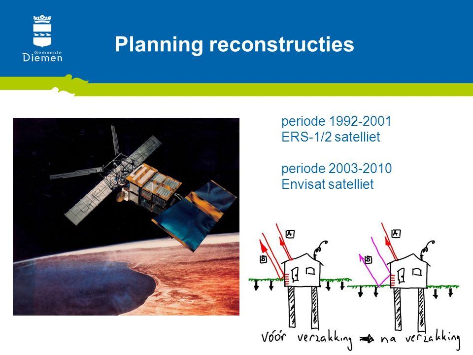 Planning reconstructies / INSAR zettingssnelheid mm/jaar maximaal toelaatbare zetting: 200 mm Reconstructiecyclus (10-51 jaar, gem.: 22 jaar)