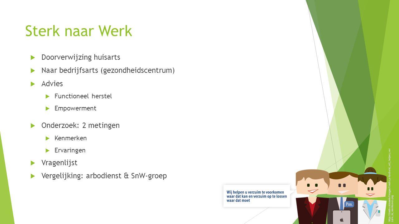 Sterk naar Werk  Doorverwijzing huisarts  Naar bedrijfsarts (gezondheidscentrum)  Advies  Functioneel herstel  Empowerment  Onderzoek: 2 metinge