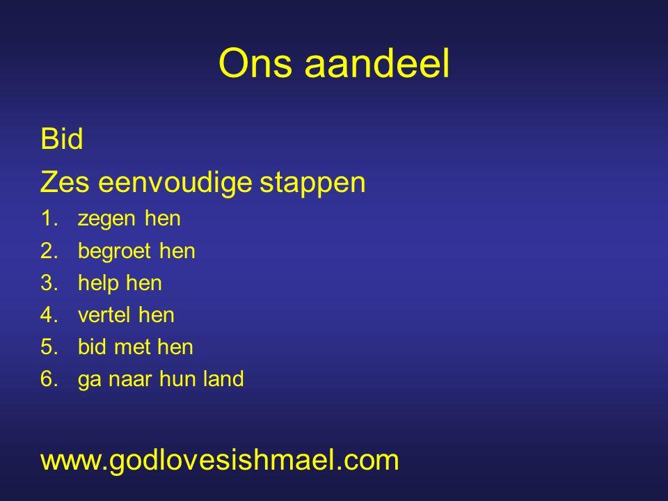 Ons aandeel Bid Zes eenvoudige stappen 1.zegen hen 2.begroet hen 3.help hen 4.vertel hen 5.bid met hen 6.ga naar hun land www.godlovesishmael.com