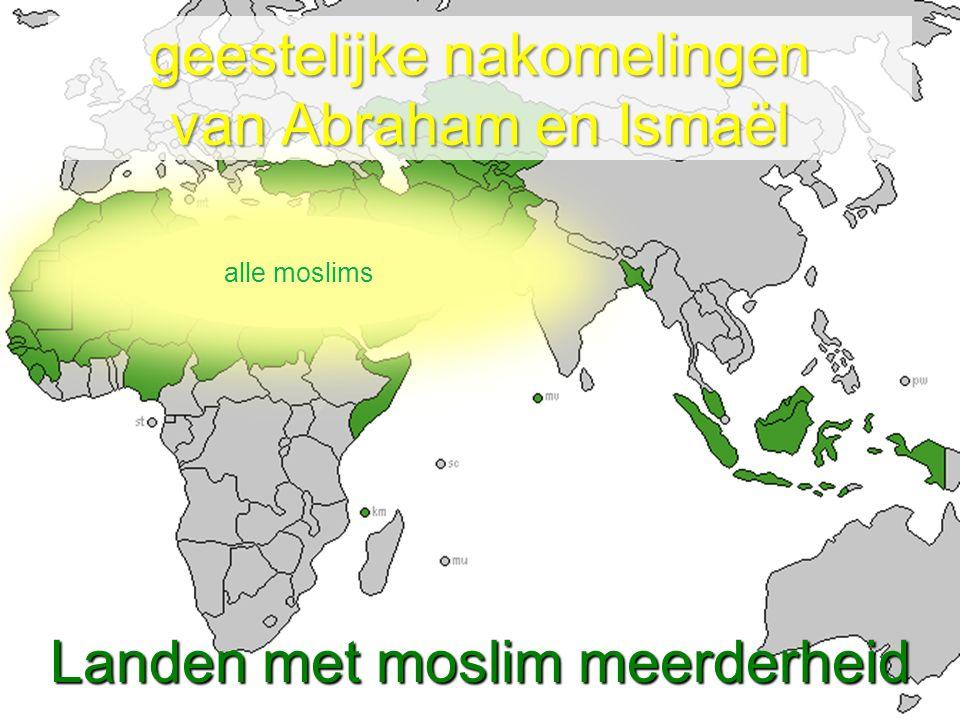 Landen met moslim meerderheid geestelijke nakomelingen van Abraham en Ismaël alle moslims