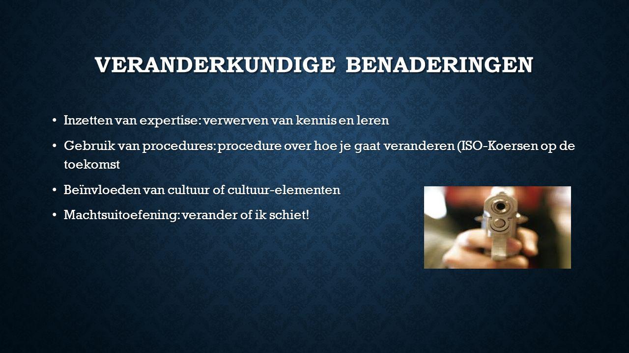 VERANDERKUNDIGE BENADERINGEN Inzetten van expertise: verwerven van kennis en leren Inzetten van expertise: verwerven van kennis en leren Gebruik van procedures: procedure over hoe je gaat veranderen (ISO-Koersen op de toekomst Gebruik van procedures: procedure over hoe je gaat veranderen (ISO-Koersen op de toekomst Beïnvloeden van cultuur of cultuur-elementen Beïnvloeden van cultuur of cultuur-elementen Machtsuitoefening: verander of ik schiet.