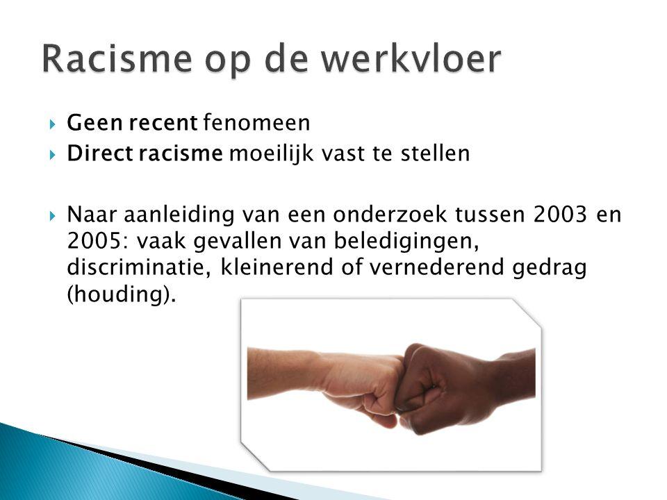  Geen recent fenomeen  Direct racisme moeilijk vast te stellen  Naar aanleiding van een onderzoek tussen 2003 en 2005: vaak gevallen van beledigingen, discriminatie, kleinerend of vernederend gedrag (houding).