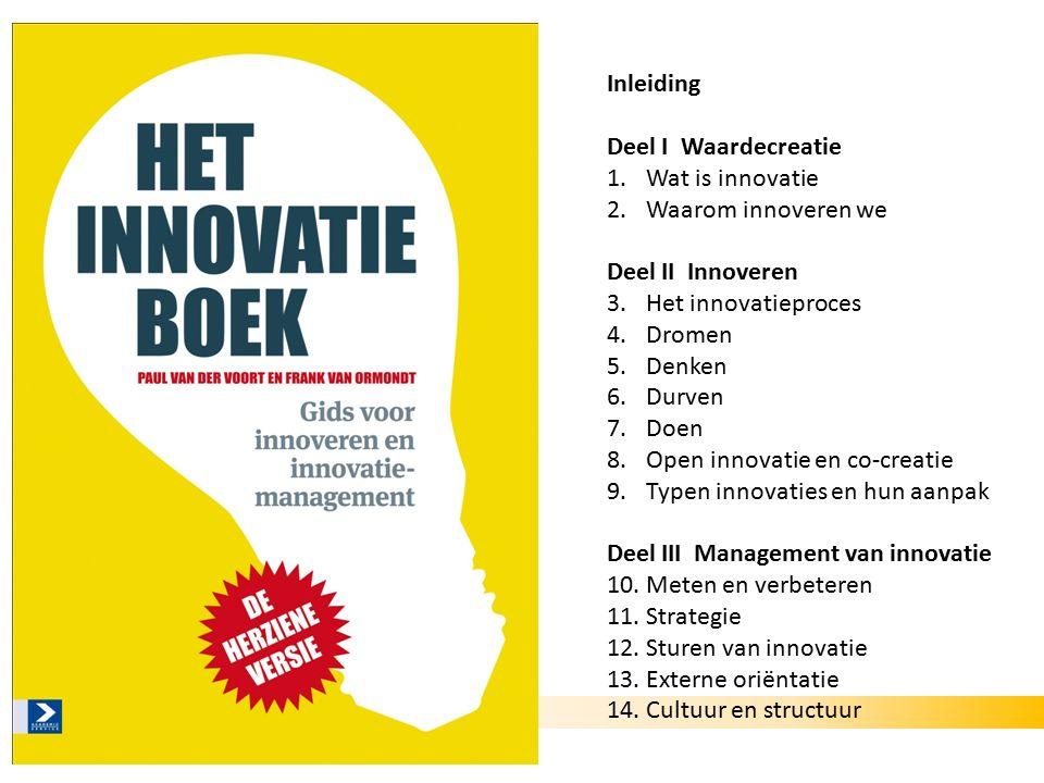 Het innovatieboek Inleiding Deel I Waardecreatie 1.Wat is innovatie 2.Waarom innoveren we Deel II Innoveren 3.Het innovatieproces 4.Dromen 5.Denken 6.
