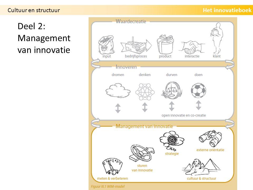 Het innovatieboekCultuur en structuur Deel 2: Management van innovatie