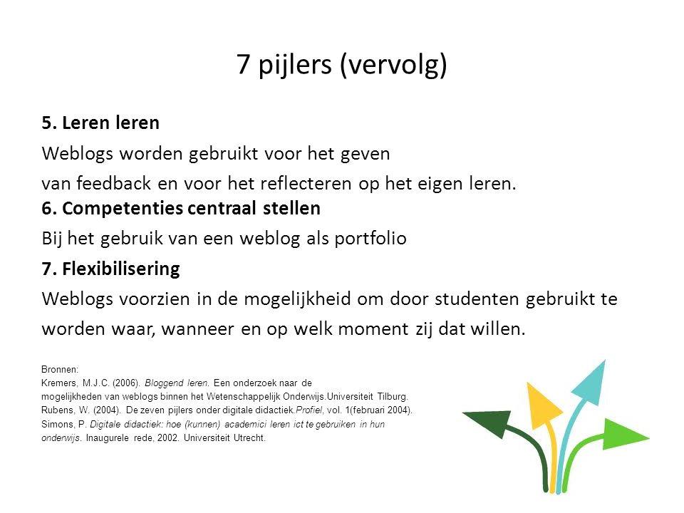 7 pijlers (vervolg) 5. Leren leren Weblogs worden gebruikt voor het geven van feedback en voor het reflecteren op het eigen leren. 6. Competenties cen