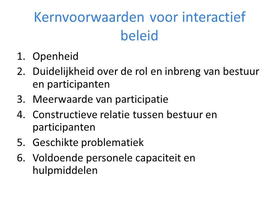 Kernvoorwaarden voor interactief beleid 1.Openheid 2.Duidelijkheid over de rol en inbreng van bestuur en participanten 3.Meerwaarde van participatie 4.Constructieve relatie tussen bestuur en participanten 5.Geschikte problematiek 6.Voldoende personele capaciteit en hulpmiddelen