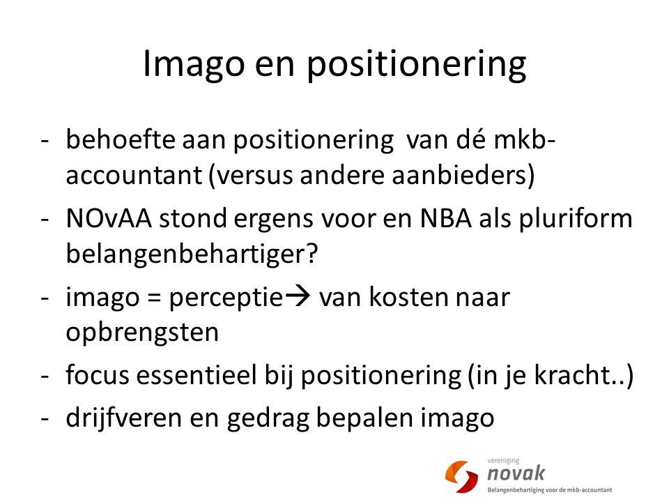 Imago en positionering -behoefte aan positionering van dé mkb- accountant (versus andere aanbieders) -NOvAA stond ergens voor en NBA als pluriform belangenbehartiger.