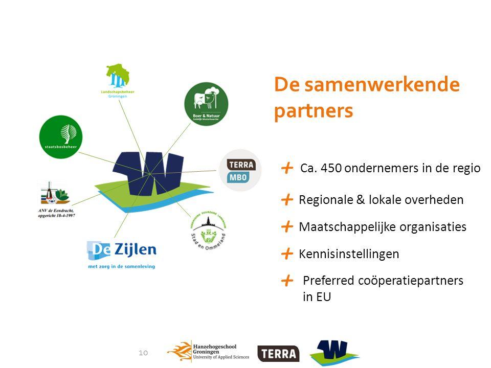 10 De samenwerkende partners Preferred coöperatiepartners in EU + + Kennisinstellingen + Maatschappelijke organisaties + Regionale & lokale overheden + Ca.