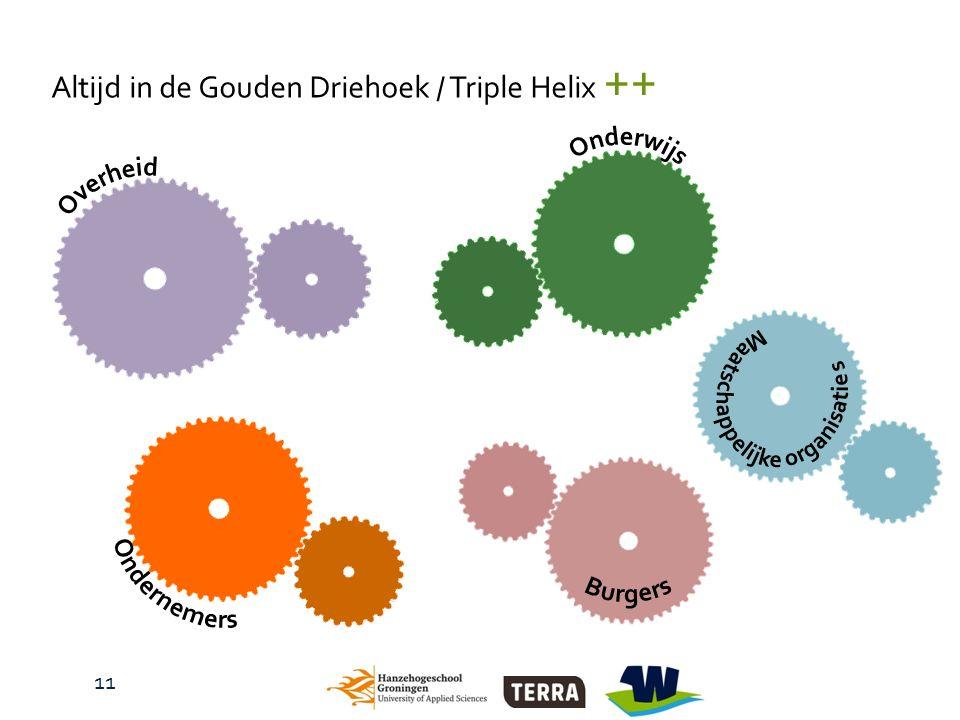 Altijd in de Gouden Driehoek / Triple Helix ++ 11