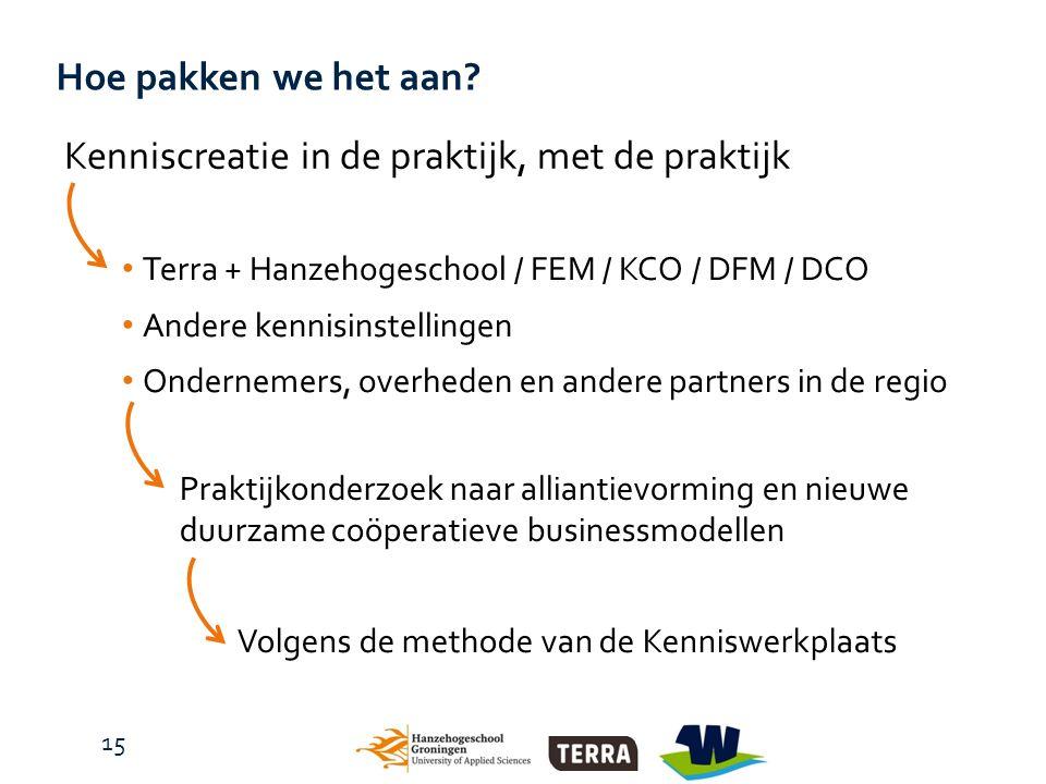 Terra + Hanzehogeschool / FEM / KCO / DFM / DCO Andere kennisinstellingen Ondernemers, overheden en andere partners in de regio Kenniscreatie in de praktijk, met de praktijk Praktijkonderzoek naar alliantievorming en nieuwe duurzame coöperatieve businessmodellen 15 Hoe pakken we het aan.