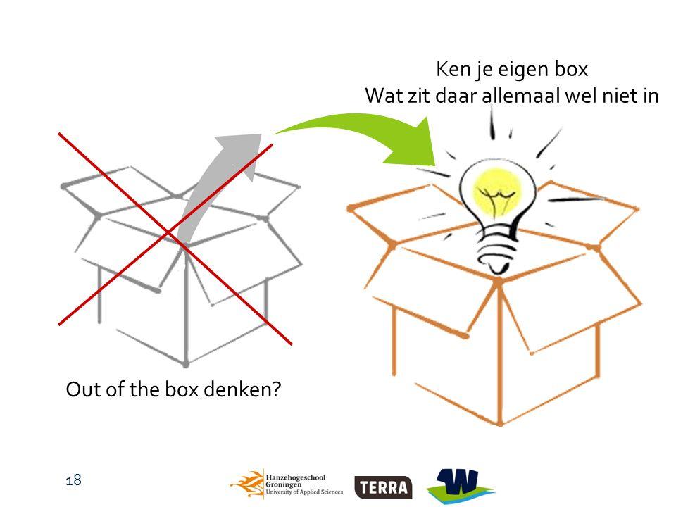 Out of the box denken Ken je eigen box Wat zit daar allemaal wel niet in 18