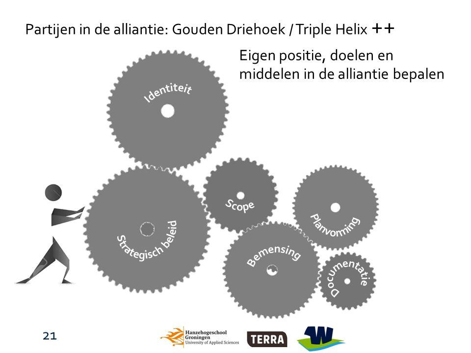 Eigen positie, doelen en middelen in de alliantie bepalen 21 Partijen in de alliantie: Gouden Driehoek / Triple Helix ++