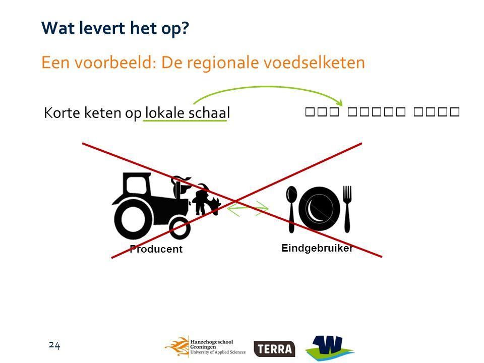 Korte keten op lokale schaal Producent Eindgebruiker Een voorbeeld: De regionale voedselketen 24 Wat levert het op? Dit w erkt n iet