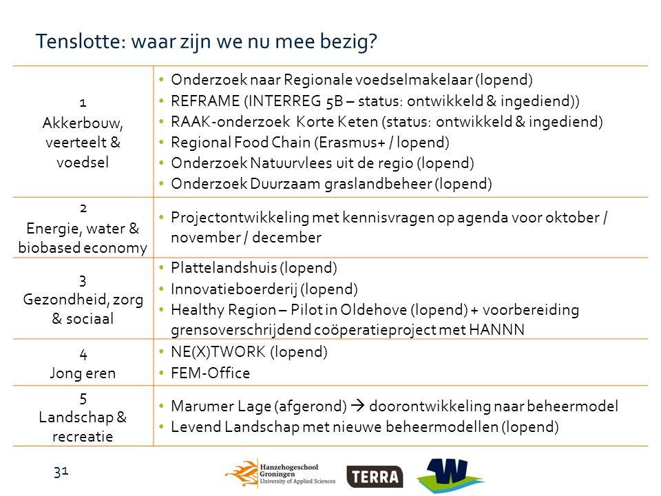 31 1 Akkerbouw, veerteelt & voedsel Onderzoek naar Regionale voedselmakelaar (lopend) REFRAME (INTERREG 5B – status: ontwikkeld & ingediend)) RAAK-onderzoek Korte Keten (status: ontwikkeld & ingediend) Regional Food Chain (Erasmus+ / lopend) Onderzoek Natuurvlees uit de regio (lopend) Onderzoek Duurzaam graslandbeheer (lopend) 2 Energie, water & biobased economy Projectontwikkeling met kennisvragen op agenda voor oktober / november / december 3 Gezondheid, zorg & sociaal Plattelandshuis (lopend) Innovatieboerderij (lopend) Healthy Region – Pilot in Oldehove (lopend) + voorbereiding grensoverschrijdend coöperatieproject met HANNN 4 Jong eren NE(X)TWORK (lopend) FEM-Office 5 Landschap & recreatie Marumer Lage (afgerond)  doorontwikkeling naar beheermodel Levend Landschap met nieuwe beheermodellen (lopend) Tenslotte: waar zijn we nu mee bezig