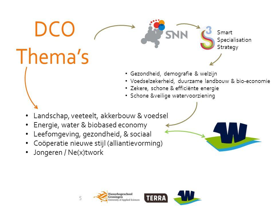 5 Gezondheid, demografie & welzijn Voedselzekerheid, duurzame landbouw & bio-economie Zekere, schone & efficiënte energie Schone &veilige watervoorziening Smart Specialisation Strategy Landschap, veeteelt, akkerbouw & voedsel Energie, water & biobased economy Leefomgeving, gezondheid, & sociaal Coöperatie nieuwe stijl (alliantievorming) Jongeren / Ne(x)twork