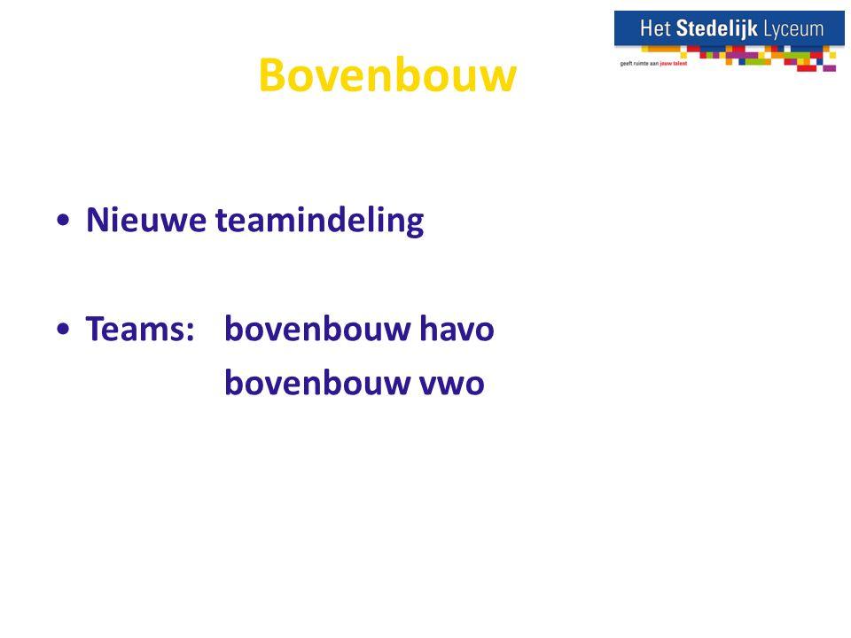 Bovenbouw Nieuwe teamindeling Teams:bovenbouw havo bovenbouw vwo