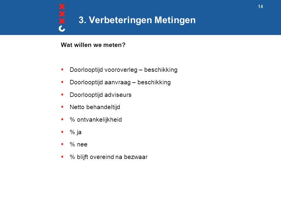 3. Verbeteringen Metingen Wat willen we meten.
