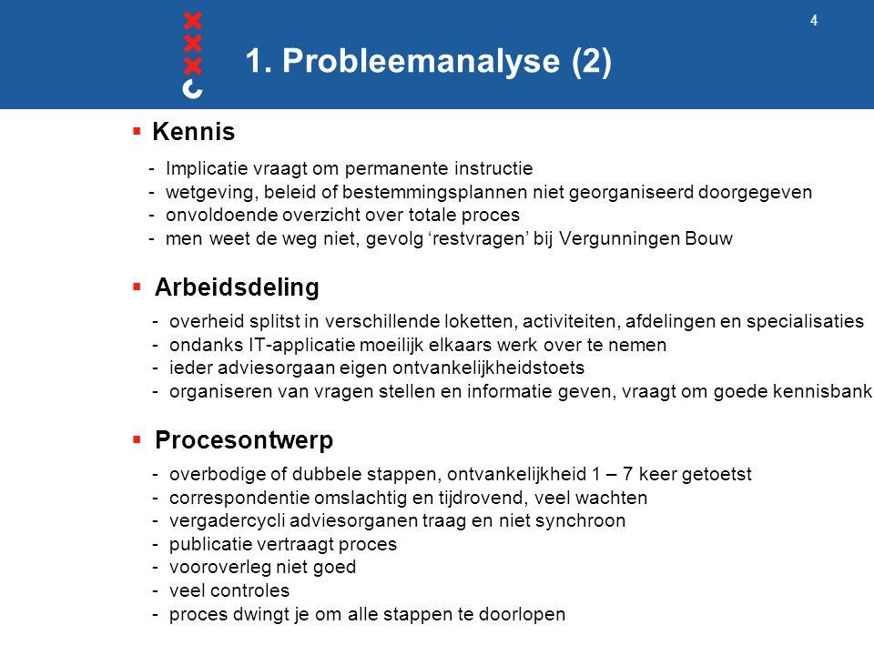 1. Probleemanalyse (2)  Kennis -- Implicatie vraagt om permanente instructie -- wetgeving, beleid of bestemmingsplannen niet georganiseerd doorgegeve