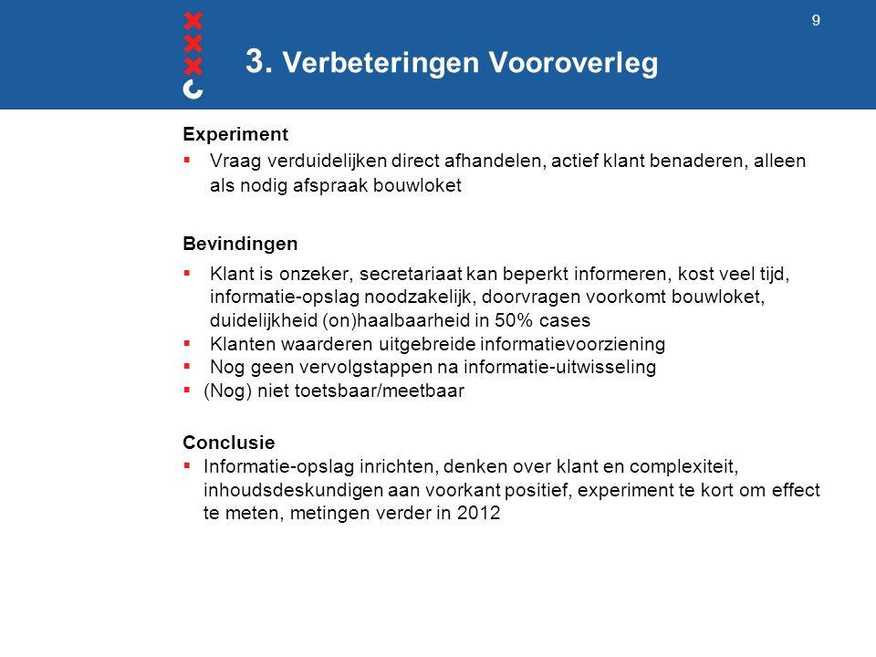 3. Verbeteringen Vooroverleg Experiment  Vraag verduidelijken direct afhandelen, actief klant benaderen, alleen als nodig afspraak bouwloket Bevindin