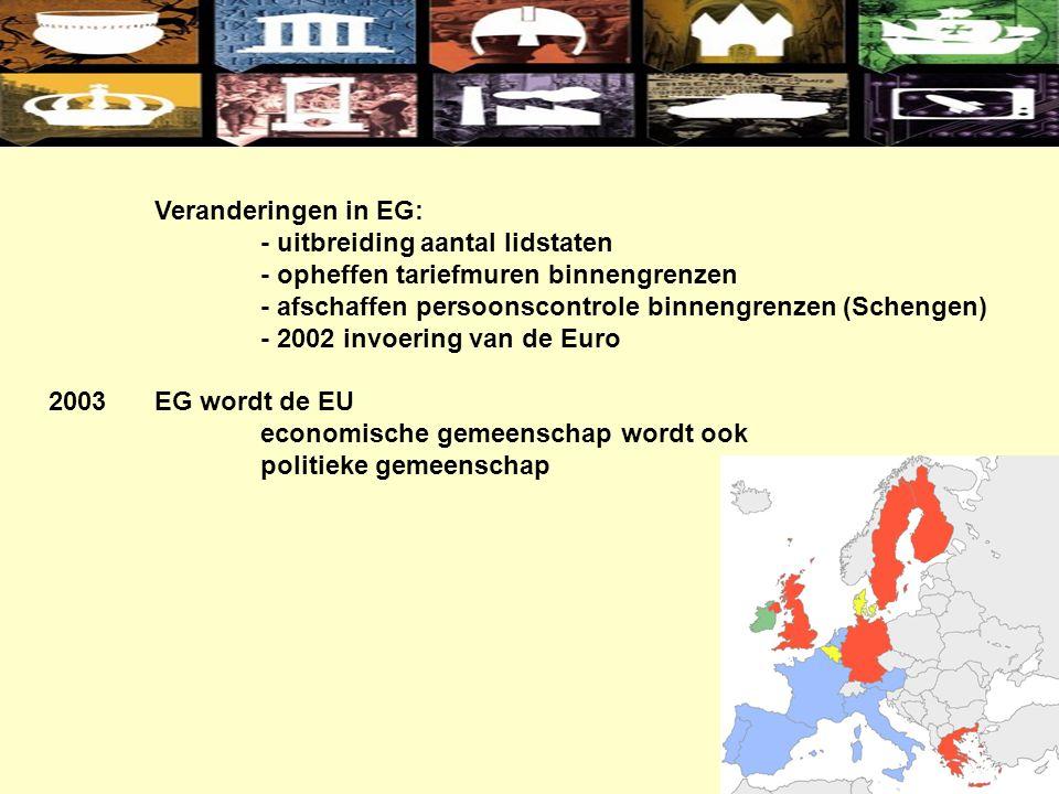Veranderingen in EG: - uitbreiding aantal lidstaten - opheffen tariefmuren binnengrenzen - afschaffen persoonscontrole binnengrenzen (Schengen) - 2002 invoering van de Euro 2003EG wordt de EU economische gemeenschap wordt ook politieke gemeenschap