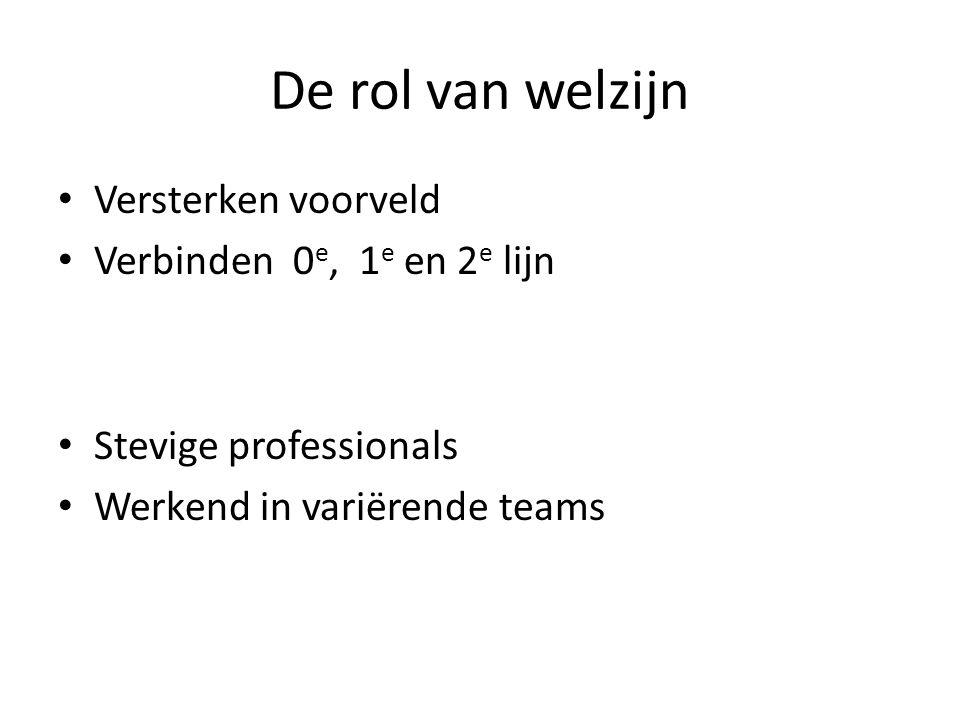 De rol van welzijn Versterken voorveld Verbinden 0 e, 1 e en 2 e lijn Stevige professionals Werkend in variërende teams