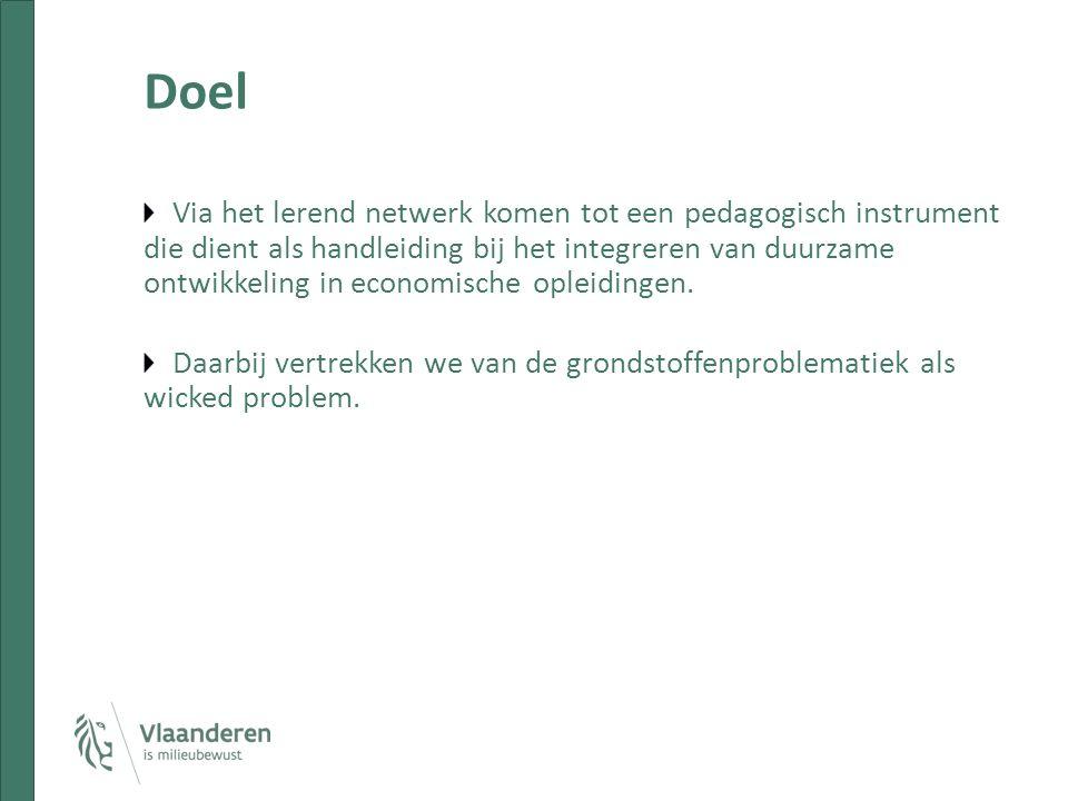 Ideeën voor komende sessies lerend netwerk.