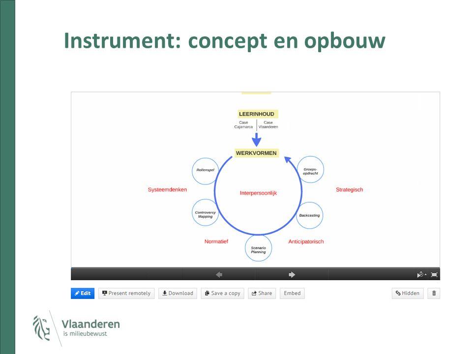 Instrument: concept en opbouw