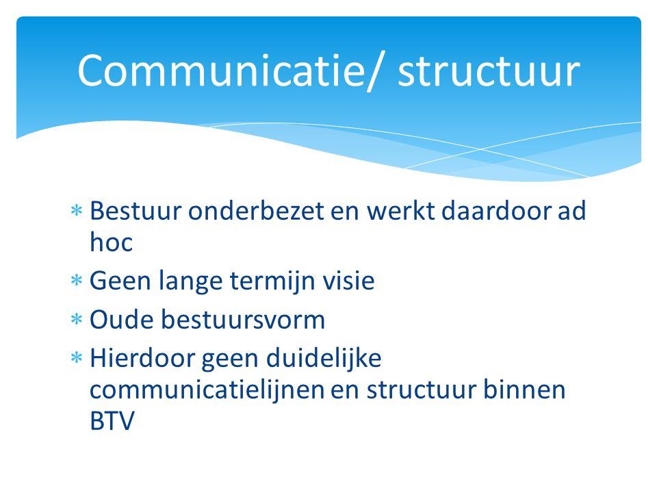  Bestuur onderbezet en werkt daardoor ad hoc  Geen lange termijn visie  Oude bestuursvorm  Hierdoor geen duidelijke communicatielijnen en structuur binnen BTV Communicatie/ structuur