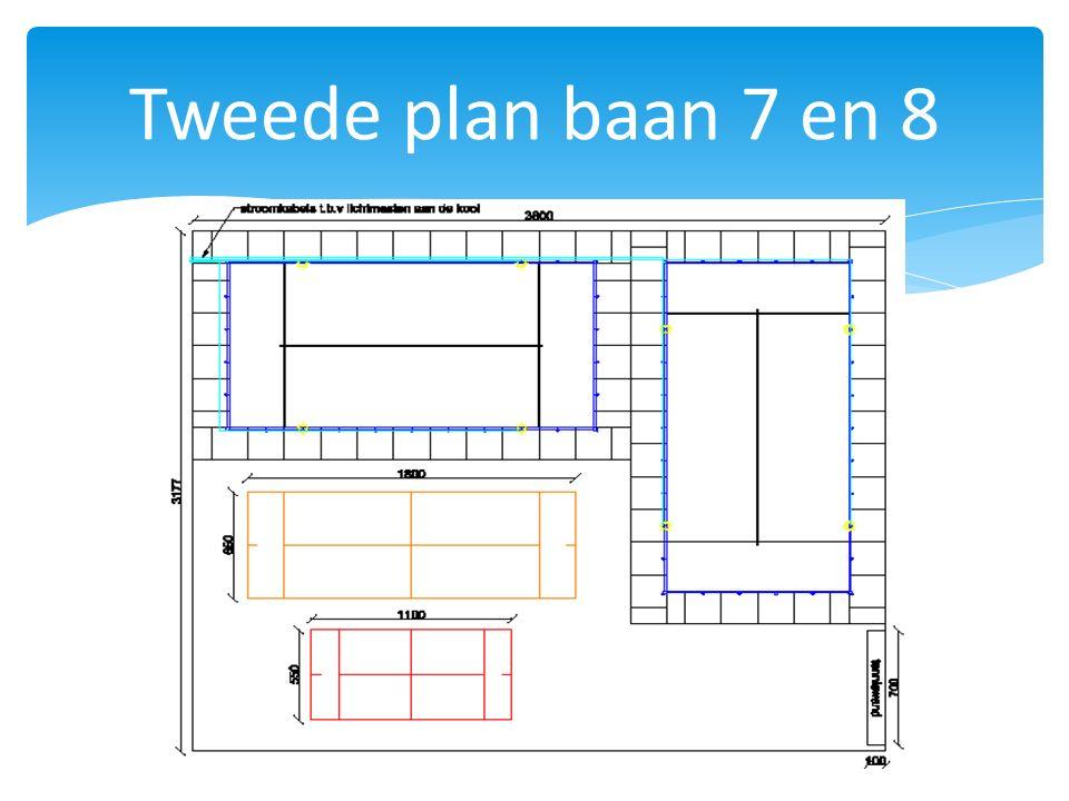 Tweede plan baan 7 en 8