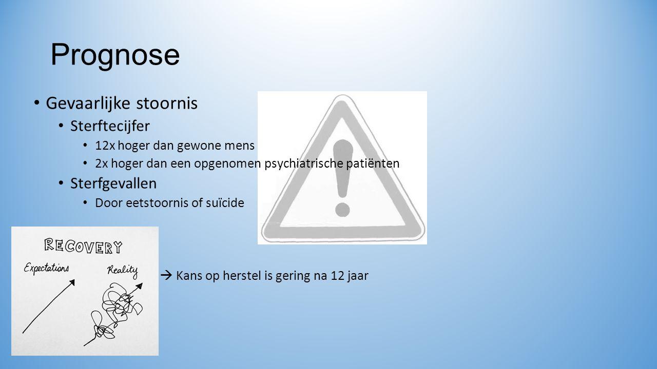 Prognose Gevaarlijke stoornis Sterftecijfer 12x hoger dan gewone mens 2x hoger dan een opgenomen psychiatrische patiënten Sterfgevallen Door eetstoorn