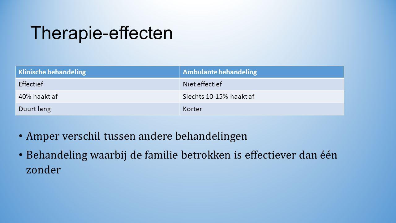Therapie-effecten Amper verschil tussen andere behandelingen Behandeling waarbij de familie betrokken is effectiever dan één zonder Klinische behandel
