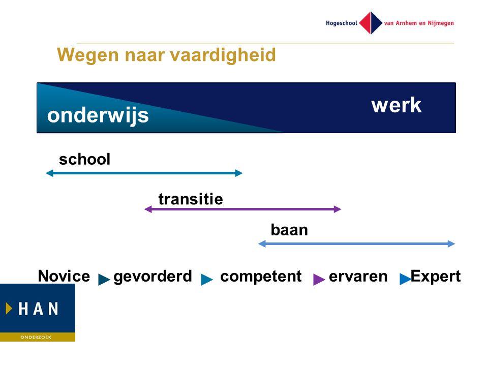 Wegen naar vaardigheid Novice gevorderd competent ervaren Expert onderwijs werk school transitie baan