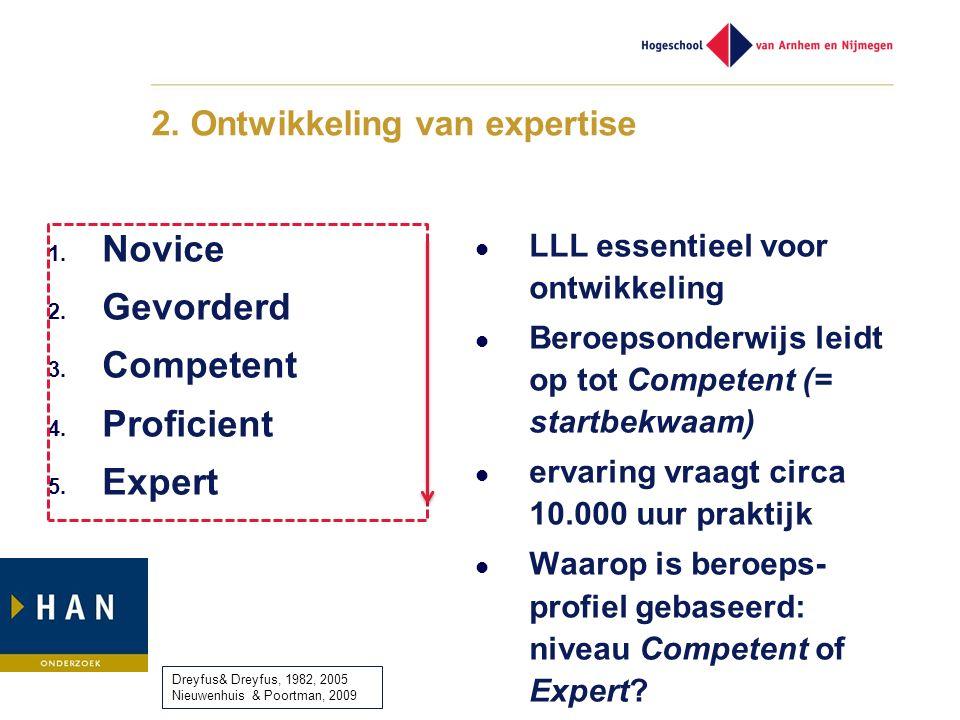 2. Ontwikkeling van expertise 1. Novice 2. Gevorderd 3. Competent 4. Proficient 5. Expert LLL essentieel voor ontwikkeling Beroepsonderwijs leidt op t