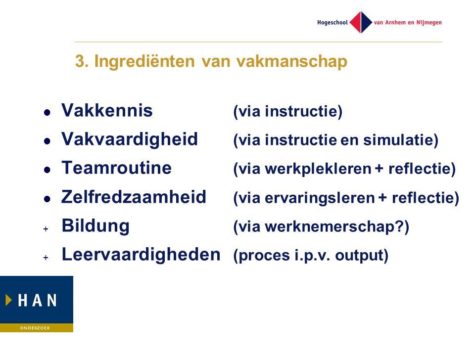 3. Ingrediënten van vakmanschap Vakkennis (via instructie) Vakvaardigheid (via instructie en simulatie) Teamroutine (via werkplekleren + reflectie) Ze