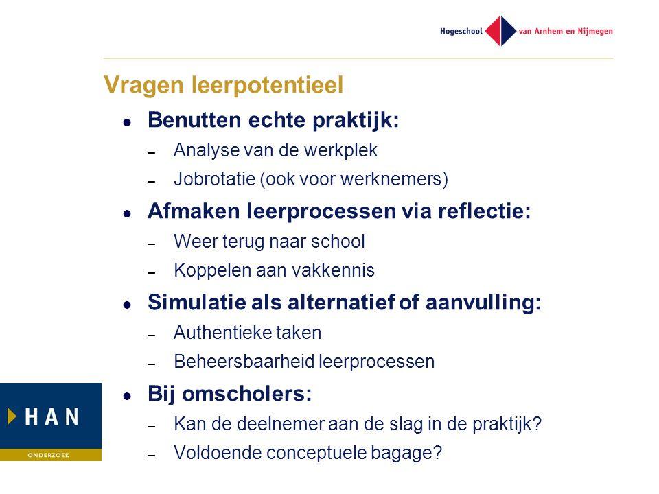 Vragen leerpotentieel Benutten echte praktijk: – Analyse van de werkplek – Jobrotatie (ook voor werknemers) Afmaken leerprocessen via reflectie: – Wee