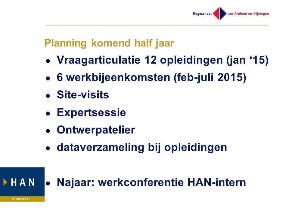 Planning komend half jaar Vraagarticulatie 12 opleidingen (jan '15) 6 werkbijeenkomsten (feb-juli 2015) Site-visits Expertsessie Ontwerpatelier datave