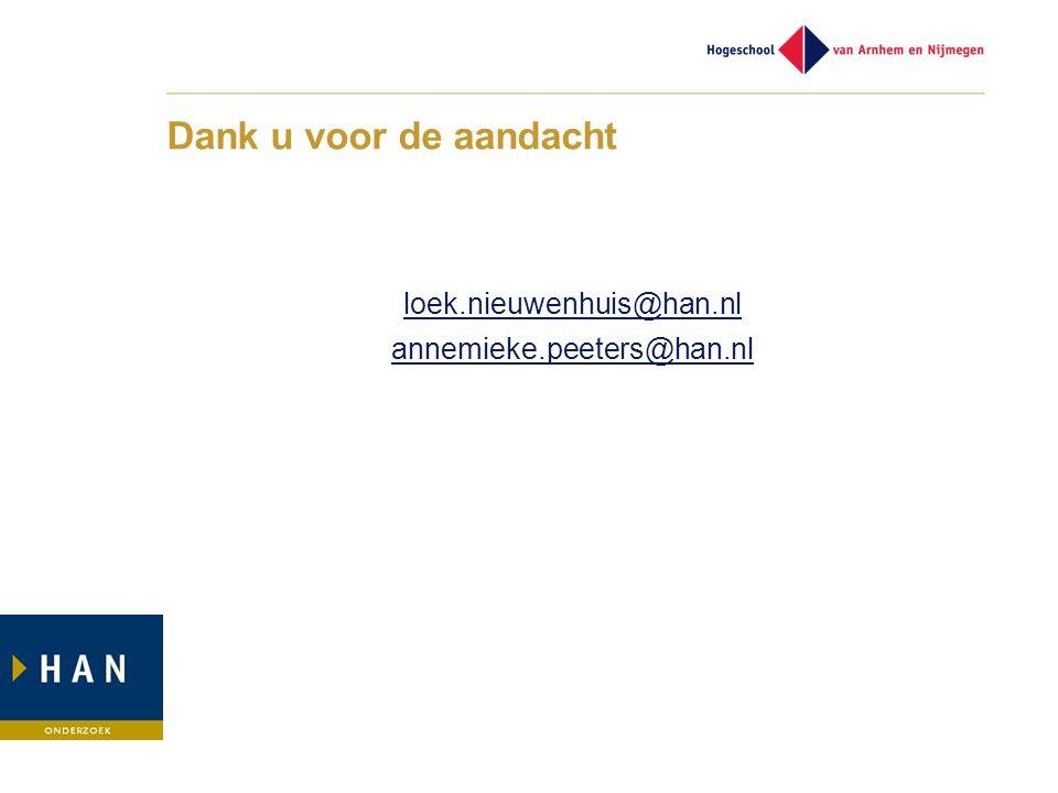 Dank u voor de aandacht loek.nieuwenhuis@han.nl annemieke.peeters@han.nl