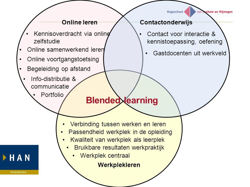 Werkplekleren Online lerenContactonderwijs Werkplek centraal Contact voor interactie & kennistoepassing, oefening Bruikbare resultaten werkpraktijk Ke