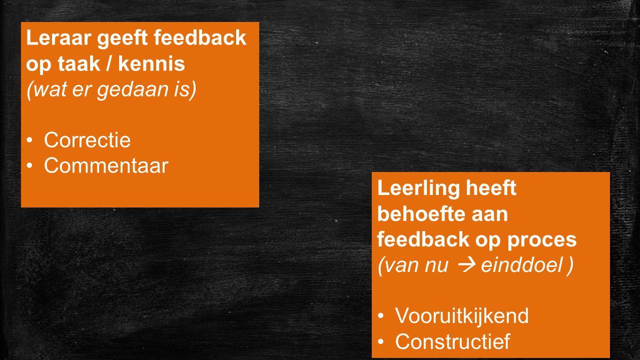 Leraar geeft feedback op taak / kennis (wat er gedaan is) Correctie Commentaar Leerling heeft behoefte aan feedback op proces (van nu  einddoel ) Voo